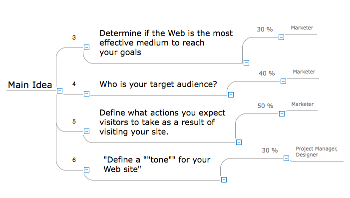 Import data from MS Excel to ConceptDraw MINDMAP