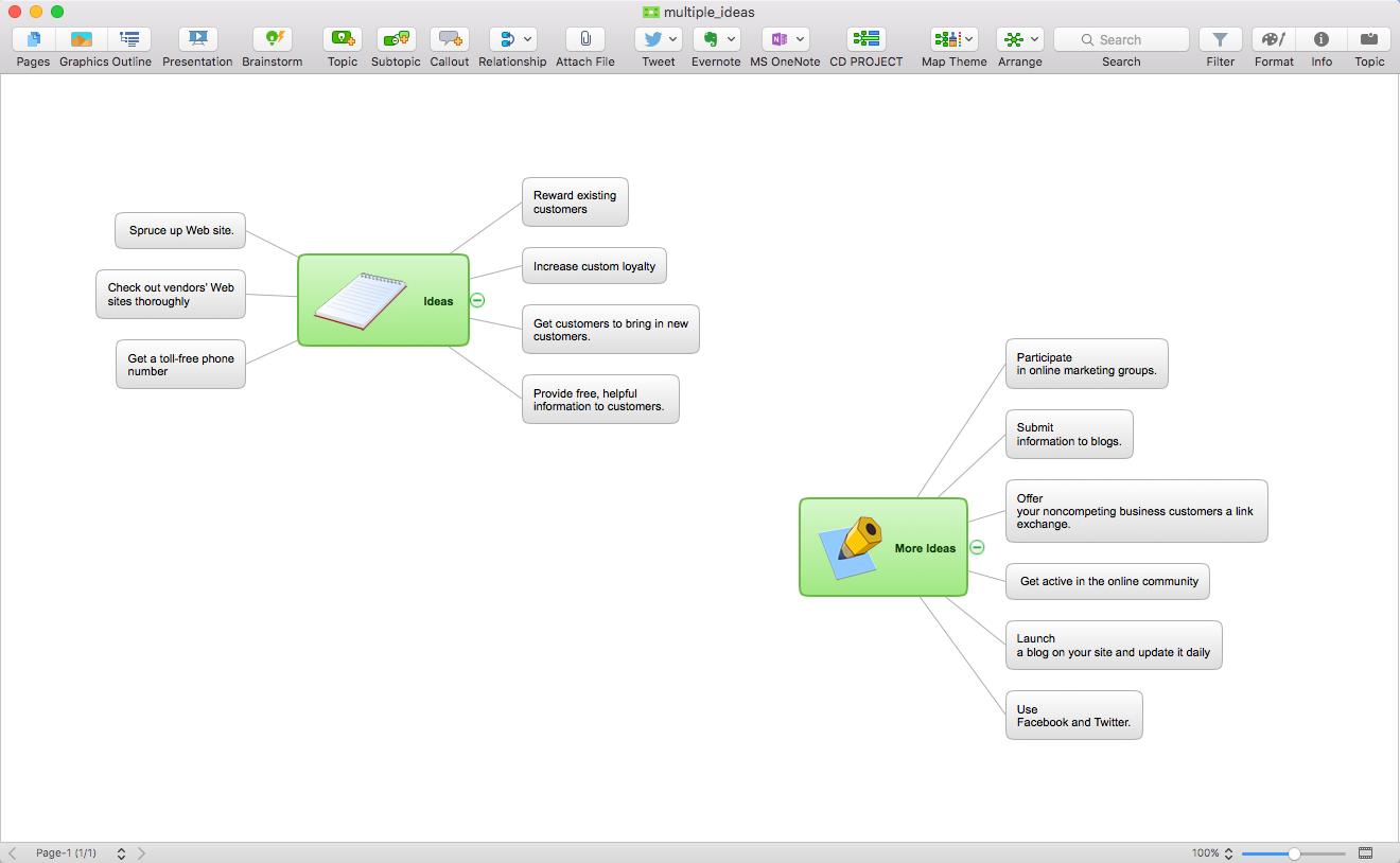 multiple idea mind map