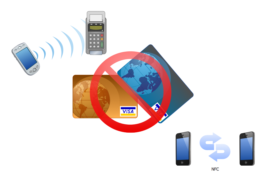 Near field communication (NFC). Computer and Network Examples