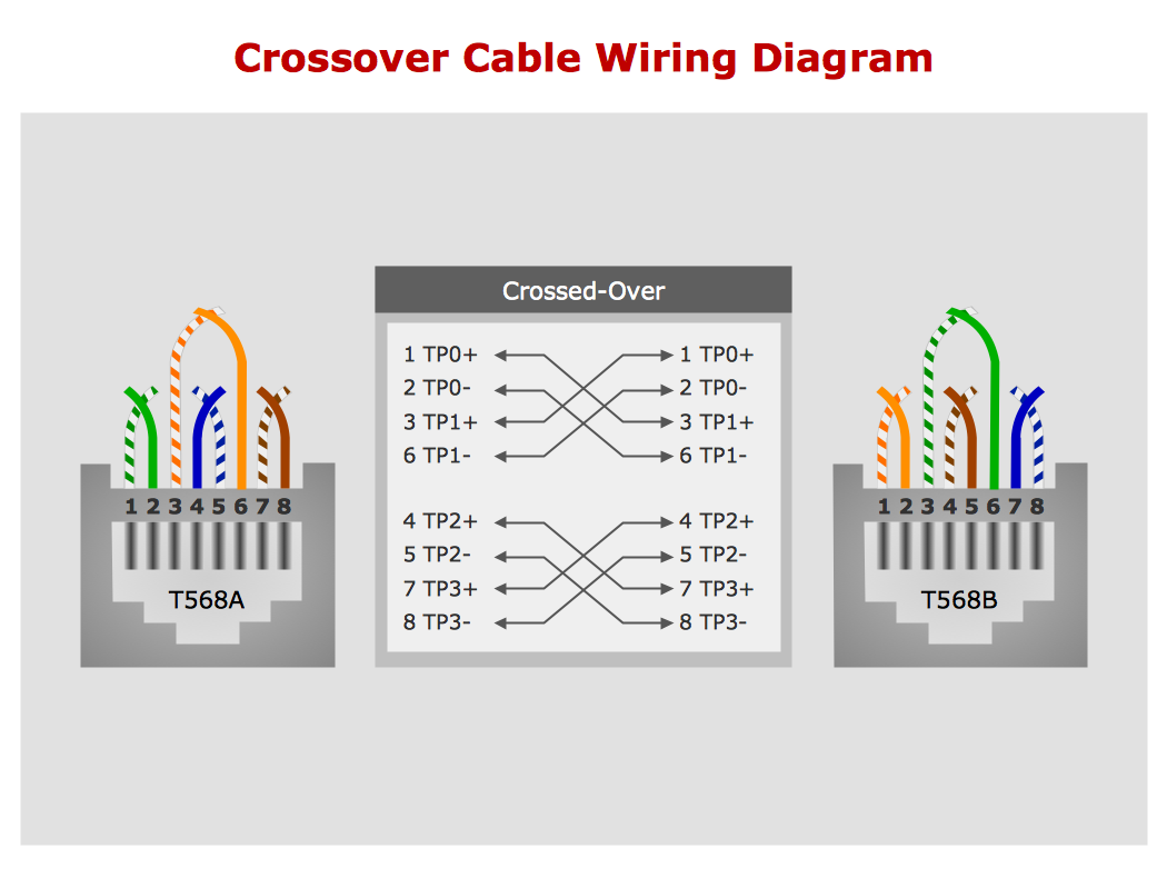 Network Wire Diagram | Wiring Diagram on