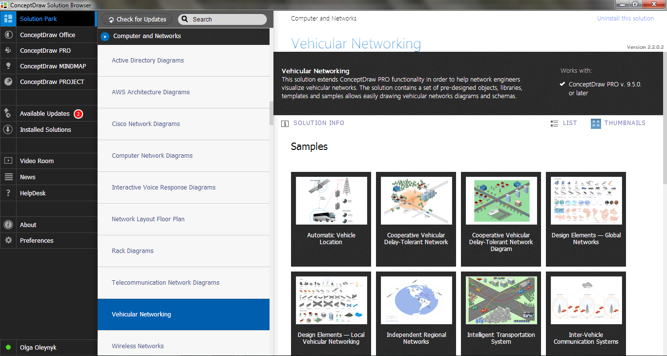 Vehicular Networking Solution in ConceptDraw STORE