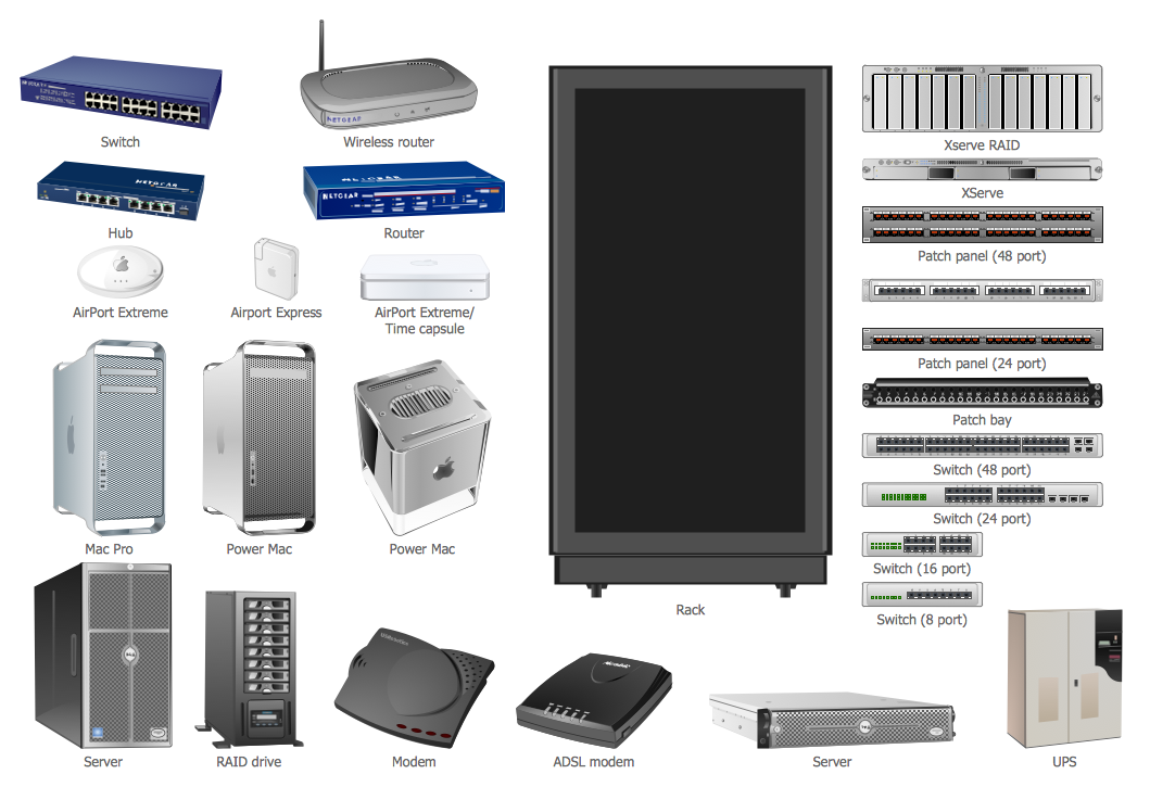 Network Hardware Library Design Elements