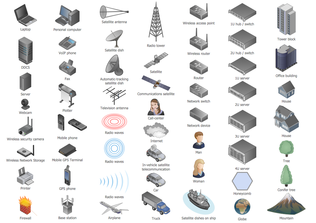 Computers and Network Isometric Library