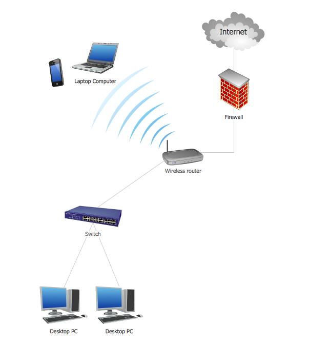 Network Topology Illustration