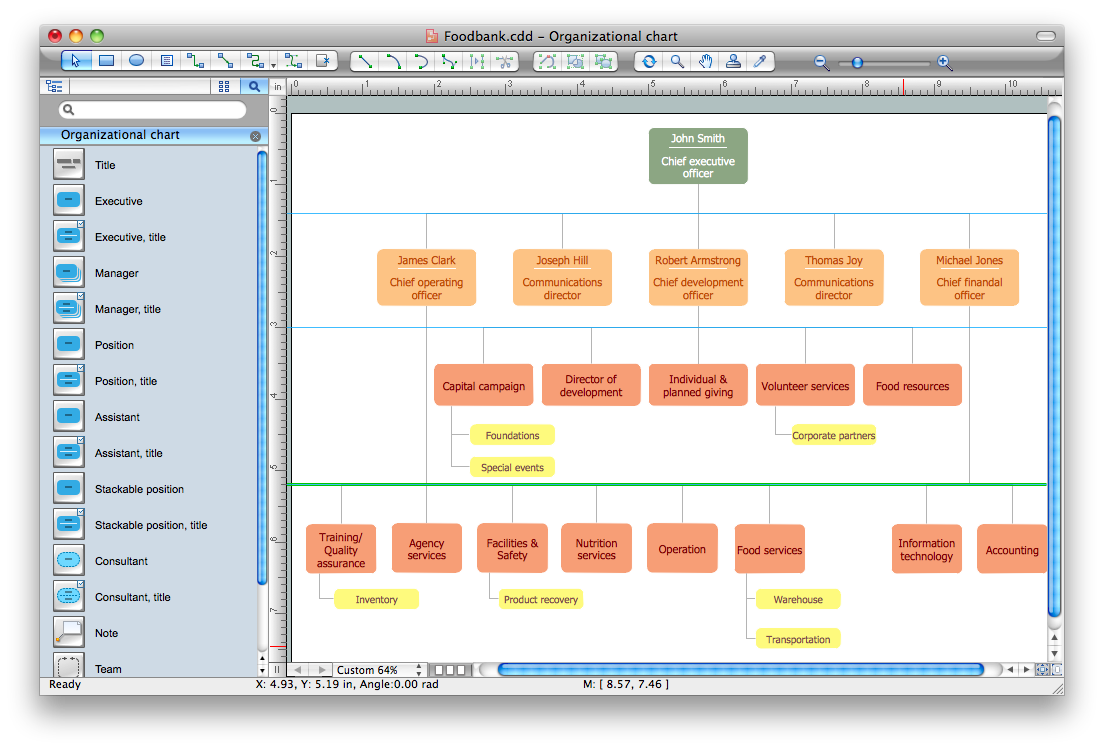 Organizational Structure Diagram Software *