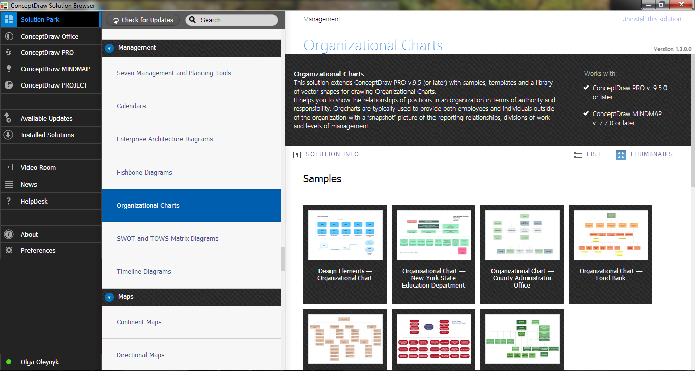 Organizational Charts Solution in ConceptDraw STORE