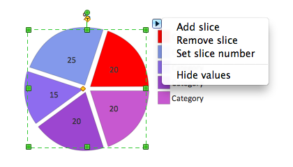 Percentage separated pie chart object
