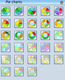 Pie chart library objects