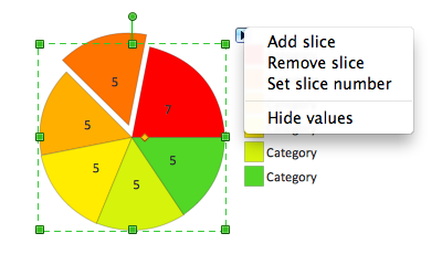 Pie chart with shifted slices object with action menu