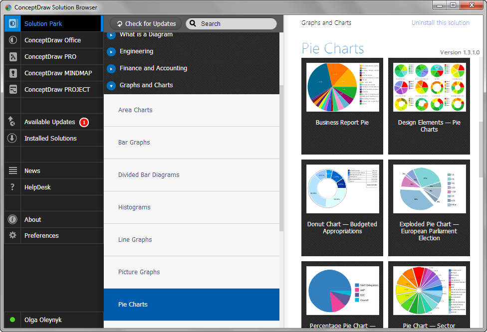 Pie Charts Solution in ConceptDraw STORE