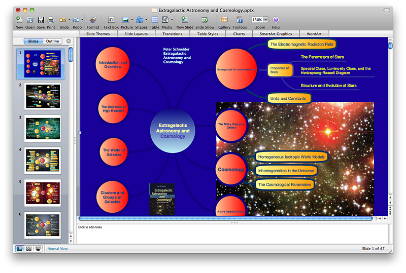 present a mind map in PowerPoint