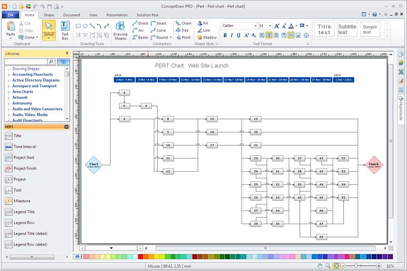 draw project pert chart