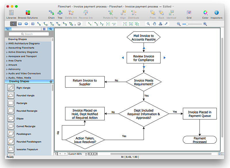 Flow charting on Mac