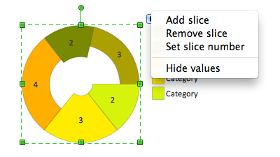 Ring chart 2 object with action menu
