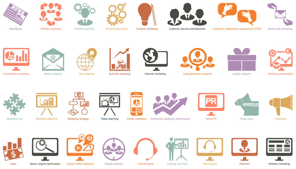 Marketing Pictograms Library