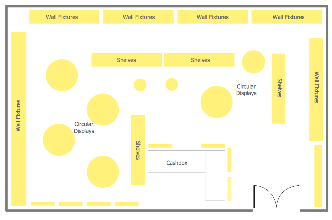 Store layout sample