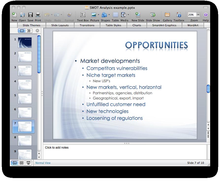 SWOT Analysis PowerPoint Presentation