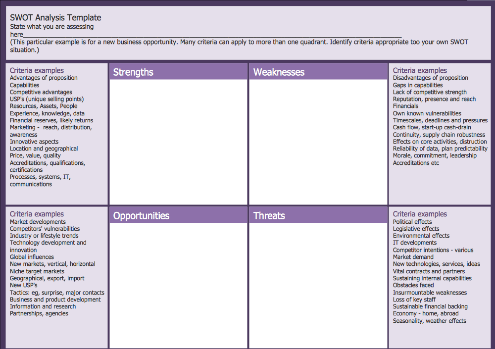 SWOT Analysis Form Landscape Template