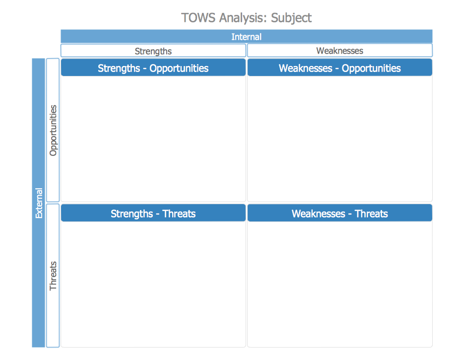 SWOT Matrix Template