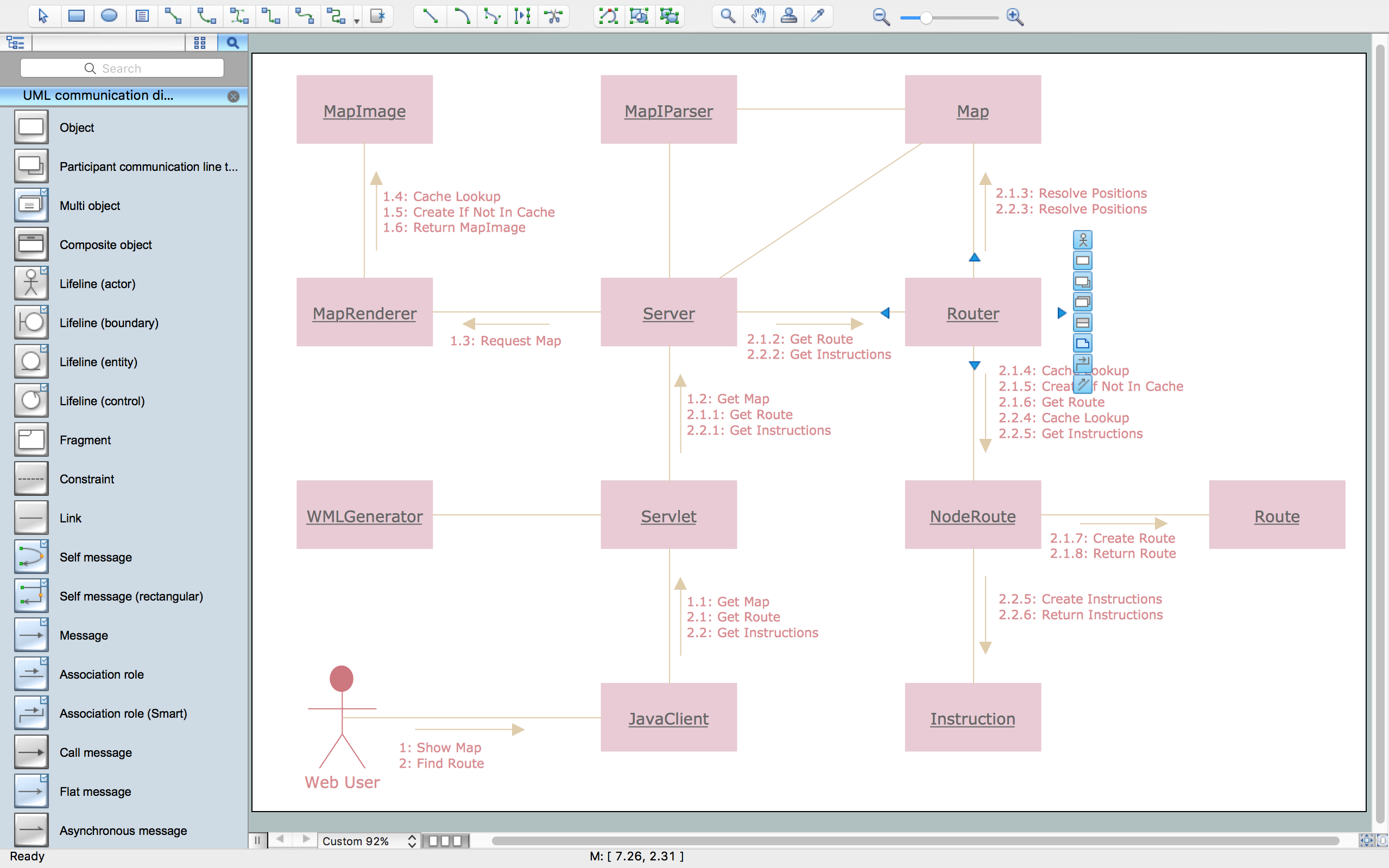 UML Collaboration Diagram Sample for Mac OS X