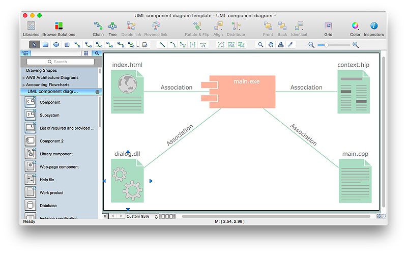 UML Component Diagram sample