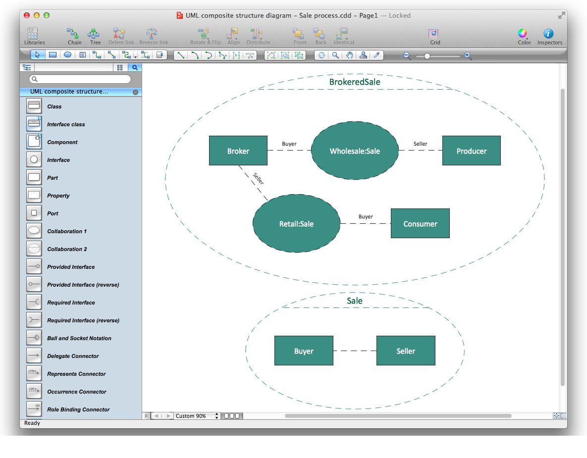 uml composite structure diagram for mac