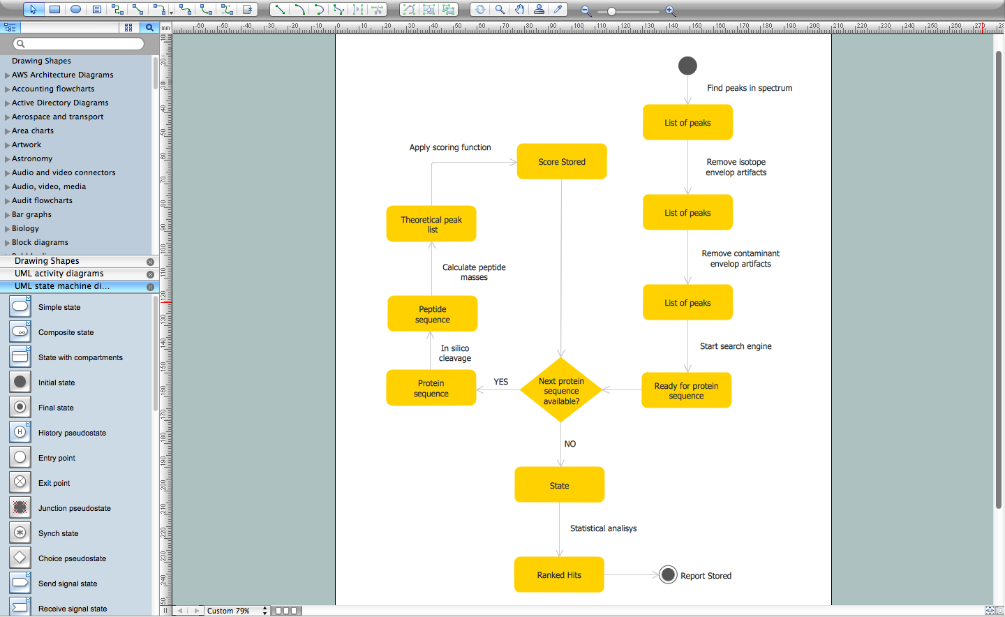 UML Diagram for Mac