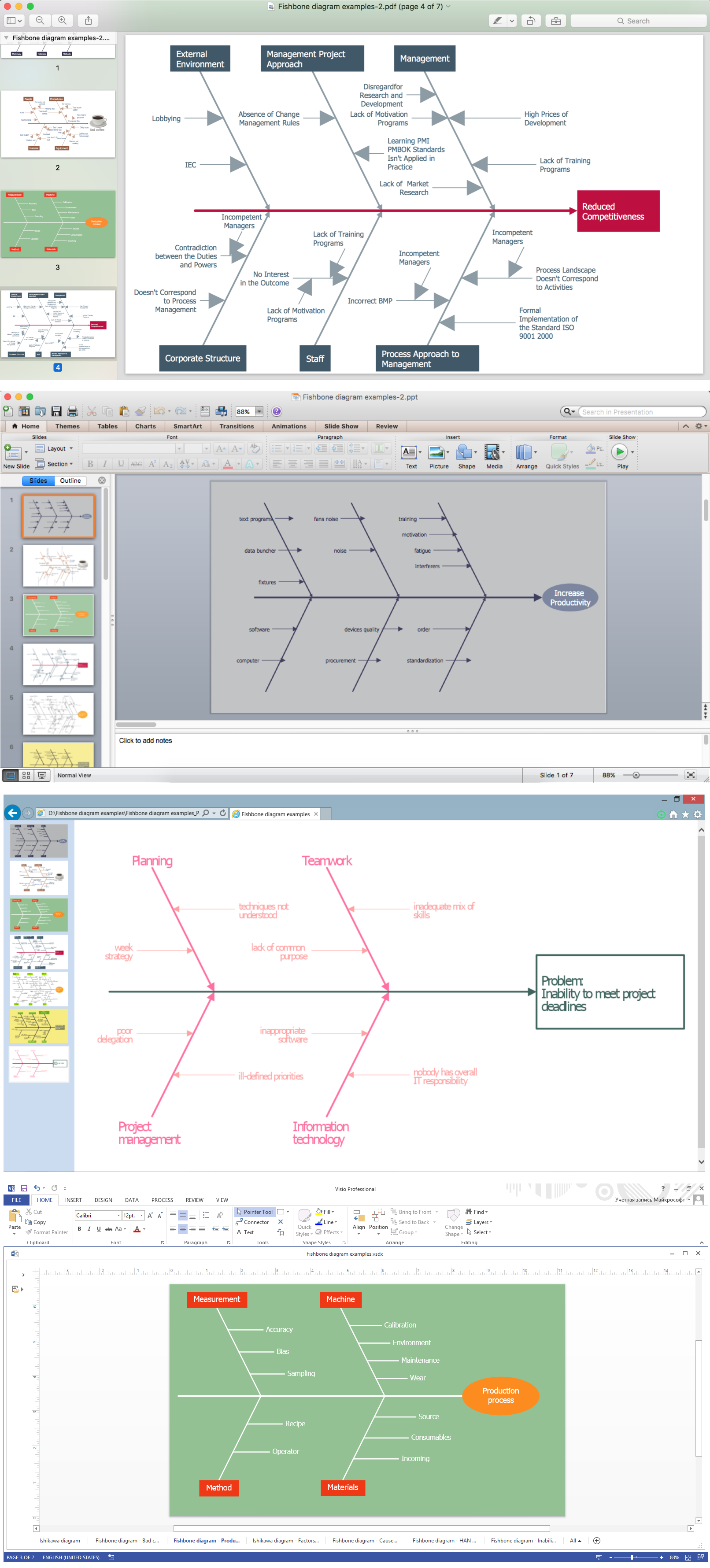 Export Fishbone Diagram to PDF, PPT, HTML and Visio