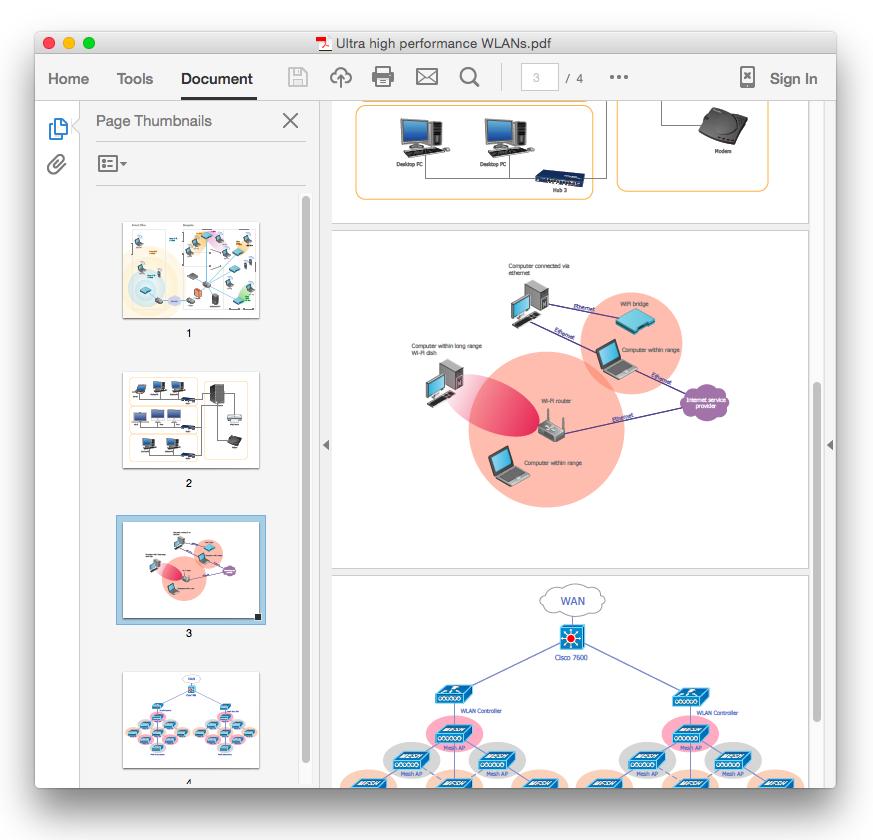 wireless-network-diagram-export-to-pdf