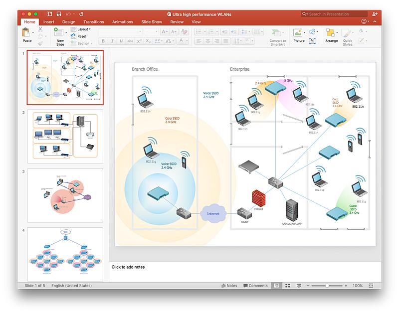 powerpoint-conceptdraw-wireless-network-diagram