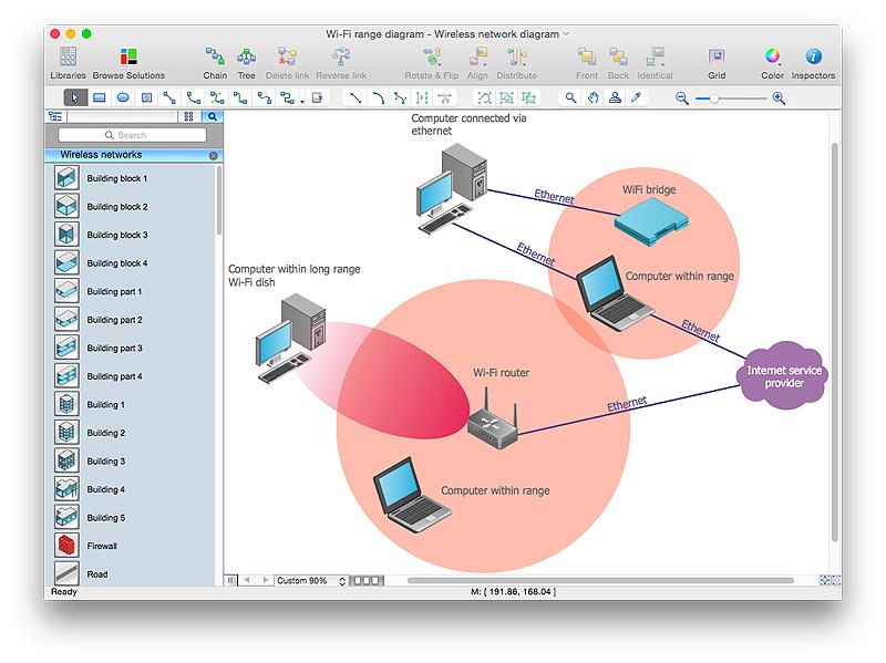 WLAN network diagram