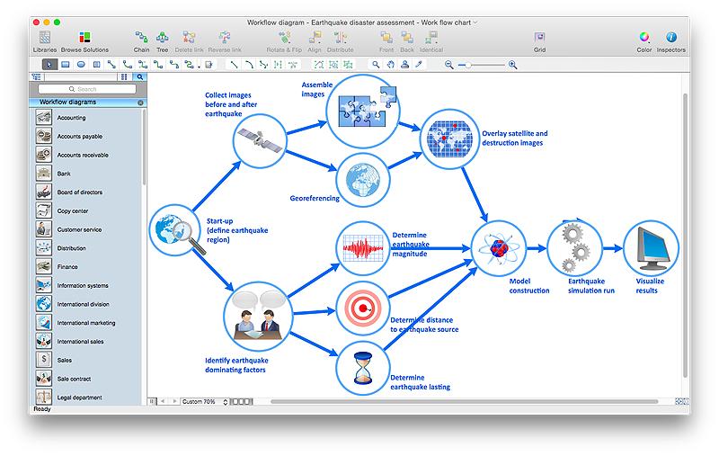 workflow-diagram
