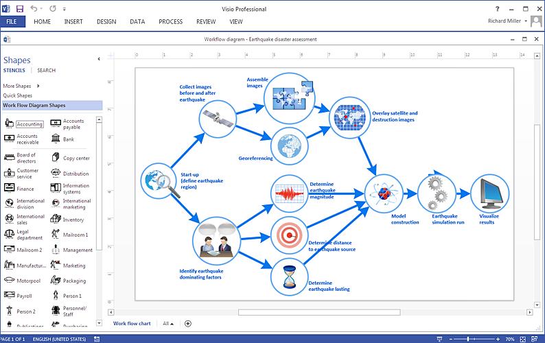 ms-visio-workflow-diagram