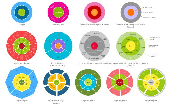 Design elements target diagrams linkis target diagrams templates target principles of marketing target macro micro environmental ccuart Images
