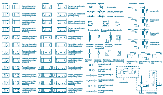 Fluid power valve symbols, two-stage, pressure relief, valve, provision, remote control, two-port, two-position, valve, three-port, two-position, valve, restrictor valve, pressure relief, sequence valve, pressure reducing, regulator, valve, one-way restrictor, valve, free flow, one direction, variable restriction, flow, non-return, valve, gate-valve, four-port, two-position, valve, four-port, three-position, valve, flow divider, valve, flow control, valvel, series flow, flow control, valve, temperature compensated, flow control, valve, bypass flow control, five-port, two-position, valve, five-port, three-position, valve, electrically operated, pressure relief, valve, coupling, disconnected, self-sealing, quick release, mechanically operated valves, coupling, disconnected, self-sealing, quick release, coupling, connected, self-sealing, quick release, mechanically operated valves, coupling, connected, self-sealing, quick release, cartridge valve,