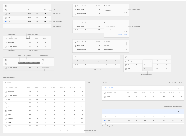 Design elements - Android data tables