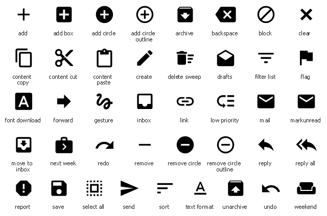 Content system icons, weekend icon, undo icon, unarchive icon, text format icon, sort icon, send icon, select all icon, save icon, report icon, reply icon, reply all icon, remove icon, remove circle outline icon, remove circle icon, redo icon, next week icon, move to inbox icon, markunread icon, mail icon, low priority icon, link icon, inbox icon, gesture icon, forward icon, font download icon, flag icon, filter list icon, drafts icon, delete sweep icon, create icon, content paste icon, content cut icon, content copy icon, clear icon, block icon, backspace icon, archive icon, add icon, add circle outline icon, add circle icon, add box icon,