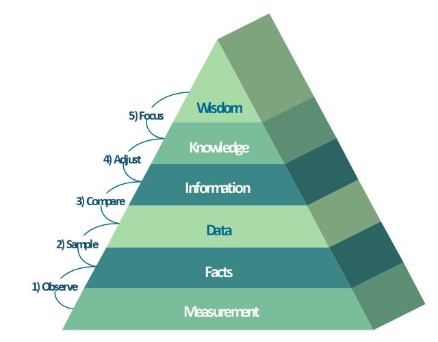 ... template | 3D Segmented pyramid chart template | 3d Triangular Pyramid
