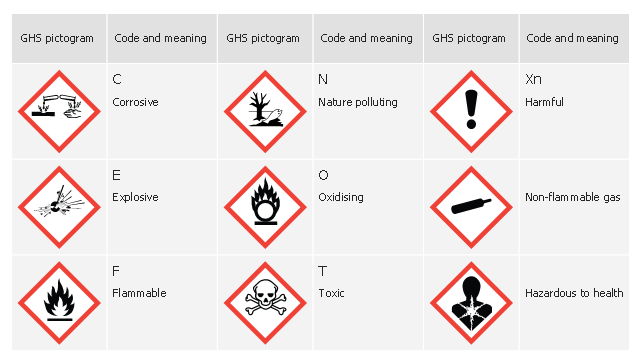 Ghs Hazard Pictograms Ghs Hazard Symbols Design Elements Ghs