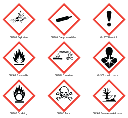 Chemical safety symbols, GHS09 environmental hazard, hazard communication standard pictogram, environment, aquatic toxicity, GHS08 health hazard, hazard communication standard pictogram, health hazard, GHS07 harmful, hazard communication standard pictogram, exclamation mark, GHS06 toxic, hazard communication standard pictogram, skull and crossbones, GHS05 corrosive, hazard communication standard pictogram, corrosion, GHS04 compressed gas, hazard communication standard pictogram, gas cylinder, GHS03 oxidizing, hazard communication standard pictogram, flame over circle, GHS02 flammable, hazard communication standard pictogram, flame, GHS01 explosive, hazard communication standard pictogram, exploding bomb,