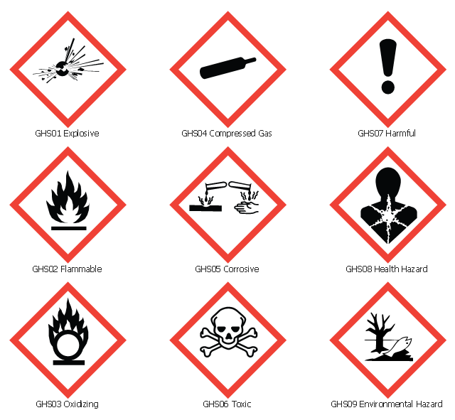 Design Elements Ghs Hazard Pictograms