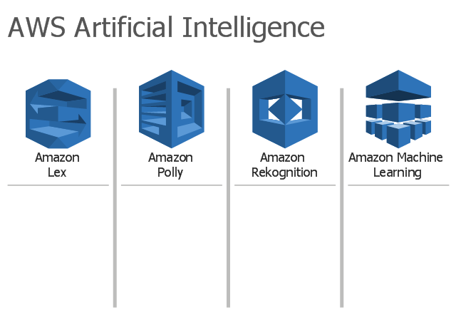 Design Elements Aws Artificial Intelligence