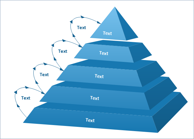 Pyramid diagram,  triangular scheme, triangle chart, pyramid diagram