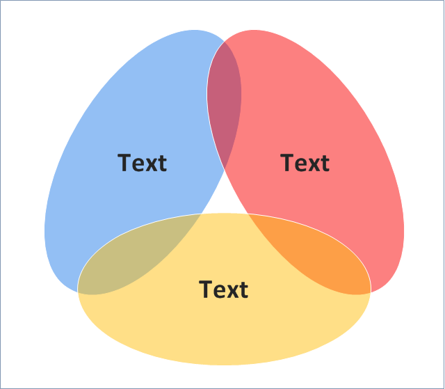 Triangular Venn Diagram Template