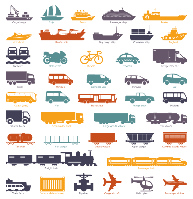 Workflow icons, van, tugboat, truck, transit bus, train ferry, taxicab, tanker, tank truck, tank car, shuttle truck, ship, sailing vessel, semi-trailer truck, refrigerator car, reefer ship, pipeline, pickup truck, passenger train, bullet train, passenger ship, passenger airliner, open wagon, hopper car, motorcycle, motorboat, motor boat, minivan, minibus, midibus, large goods vehicle, intermodal container, helicopter, goods wagon, freight train, flat wagon, open wagon, ferry, dry cargo ship, covered goods wagon, container ship, compact van, coach bus, cargo barge, cargo aircraft, car ferry, car, bicycle,