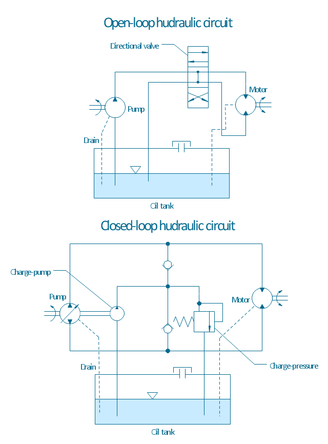 pict hydraulic circuit schematic hydraulic circuits diagram flowchart example hydraulic schematic hydraulic circuits hydraulic 5 ported 3 How to Draw a Wiring Diagram ECE at panicattacktreatment.co