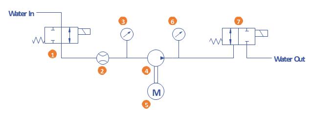 electro hydraulics basic level pdf