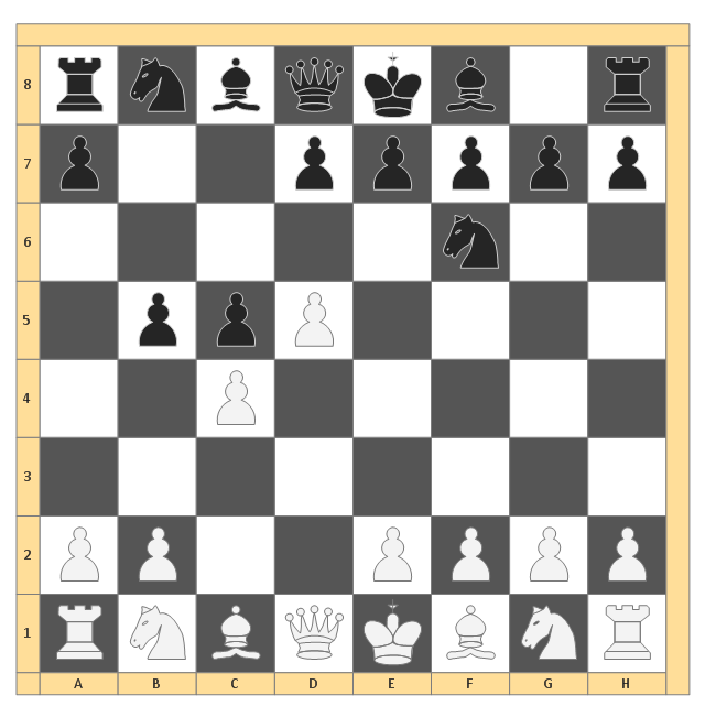 , white knight, drawing shapes, chessboard, black knight,