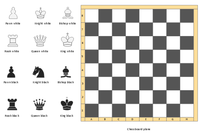 , white rook, white queen, white pawn, white king, white bishop, drawing shapes, chessboard, black rook, black queen, black pawn, black knight, black king, black bishop,