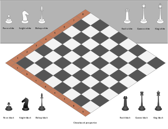 , white rook, white queen, white pawn, white knight, white king, white bishop, drawing shapes, chessboard, black rook, black queen, black pawn, black knight, black king, black bishop,